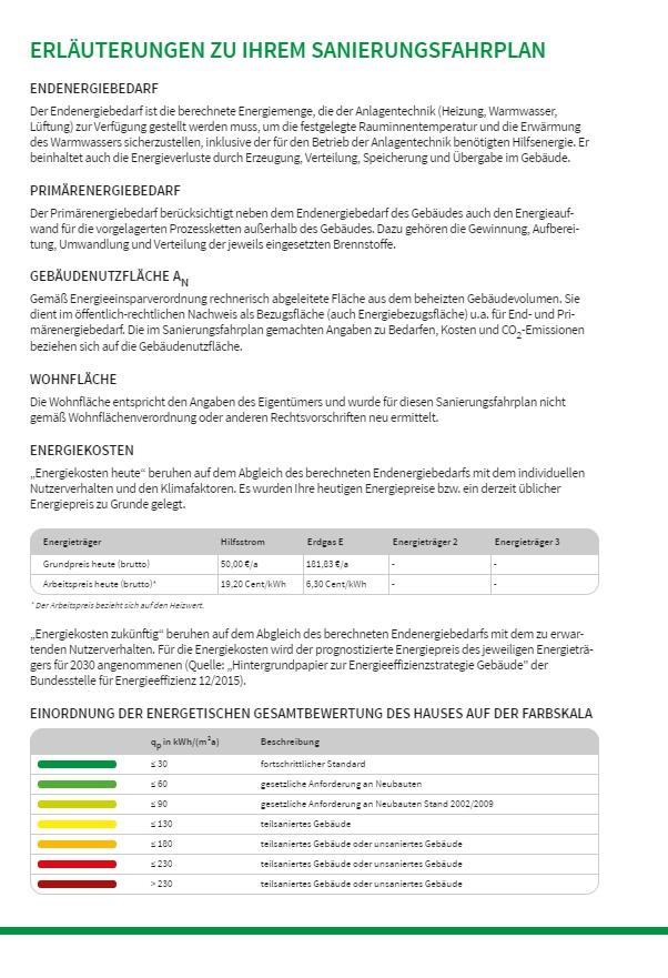 INFENSA-iSFP-Erlaeuterungen